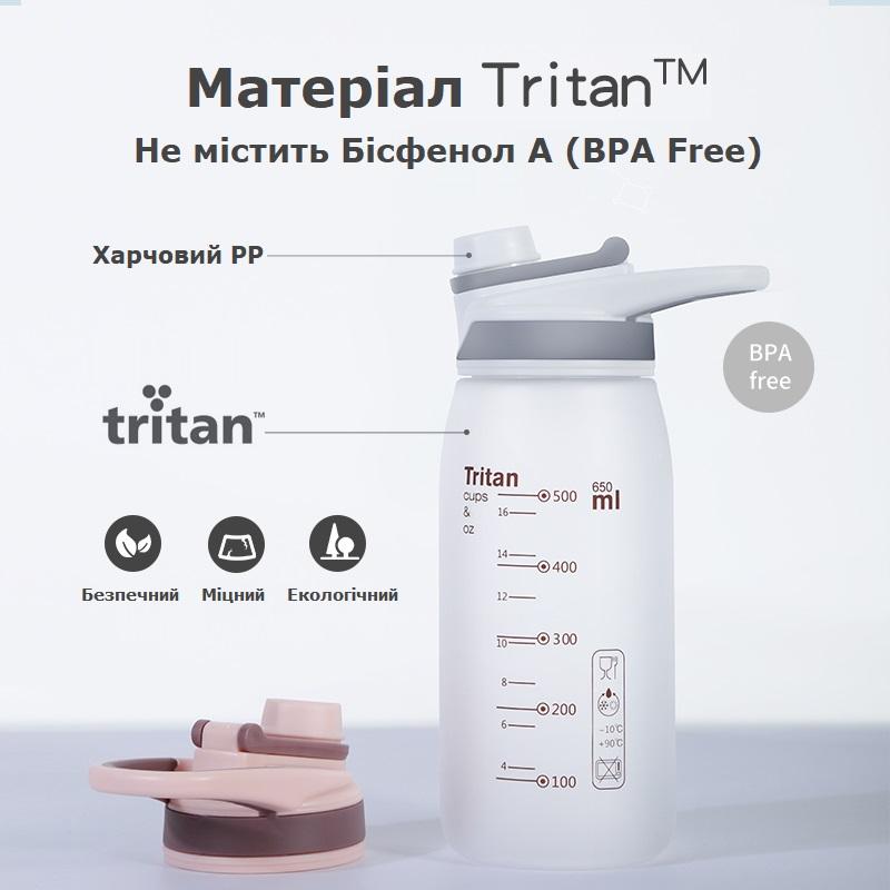 Бутылка для воды Nohoo Белая